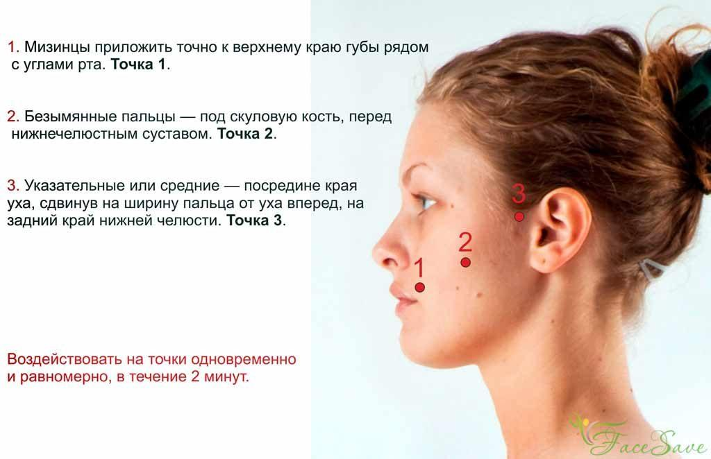 Формирование губ