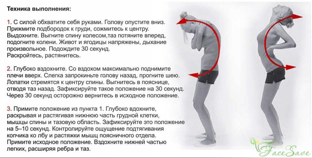 Упражнение нулевая гравитация