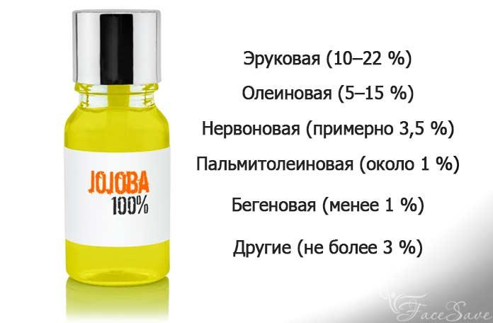 Состав масло жожоба